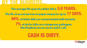 cash is dirty infographic